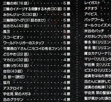 千葉県のyさんワールドトリガー人気投票