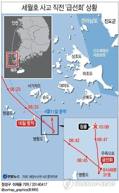 韓国戦 AIS航跡2