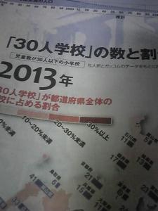 140920_30人学級