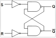 フリップフロップ回路図