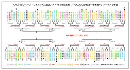 デビュー 争奪 戦 2014 09 17 20 13 ...