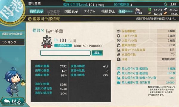 艦これ 艦隊司令部レベル101