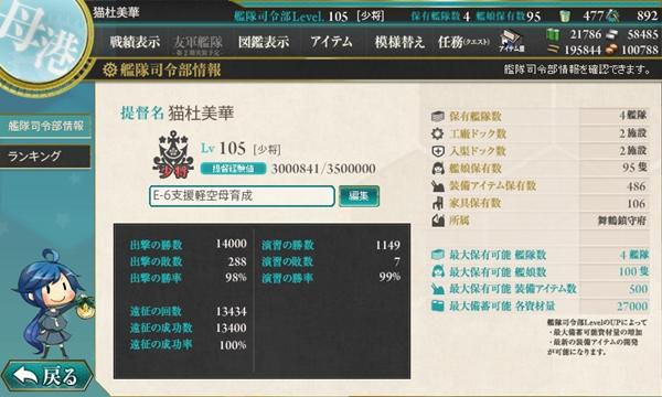 艦これ 提督レベル105&14000勝