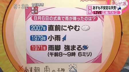 8月6日 広島の天気_20140806-133014
