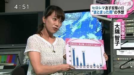 気象予報士 大隅智子_20140806-131308