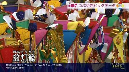 盆灯篭 NHK NEWS WEB_20140814-161713