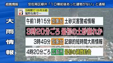 NHK ニュースウオッチ9_20140821-045414