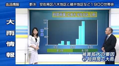 守本奈実 NHKニュース7_20140821-104230