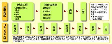 HACCP_1_1.jpg