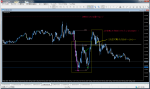 IronFX MetaTrader 3