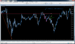 IronFX MetaTrader 2