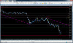 IronFX MetaTrader 1