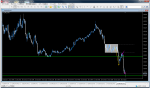 IronFX MetaTrader 6