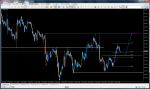IronFX MetaTrader 7