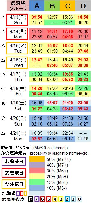 磁気嵐解析1053c36a
