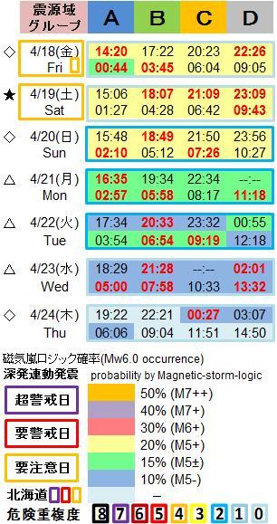 磁気嵐解析1053c37a