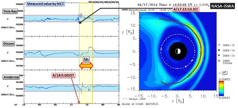 磁気嵐解析1053a37