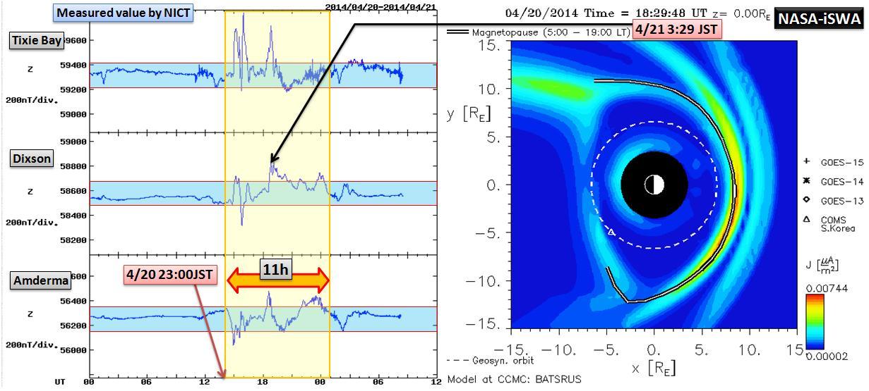 磁気嵐解析1053a38