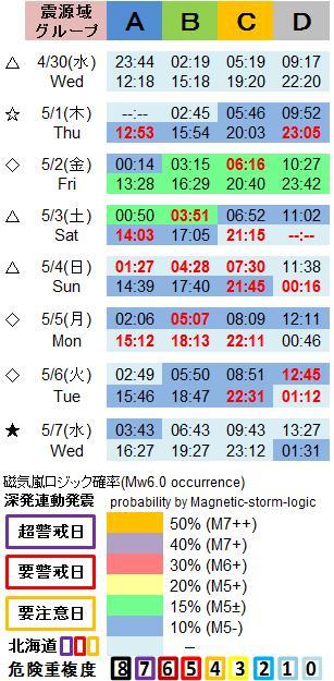 磁気嵐解析1053c39a