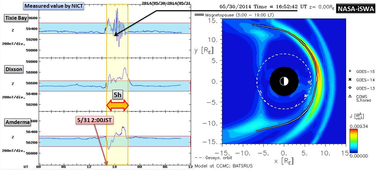 磁気嵐解析1053a46a