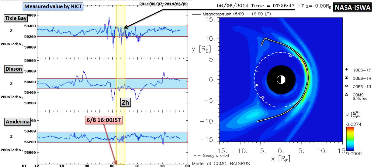 磁気嵐解析1053a47a