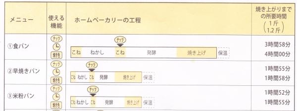 hayayaki1.jpg