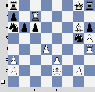 Mikhail Chigorin vs Henry Edward Bird 1883年