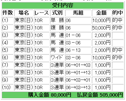 20140518toky10r.png