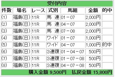 20140713fuku11r.jpg