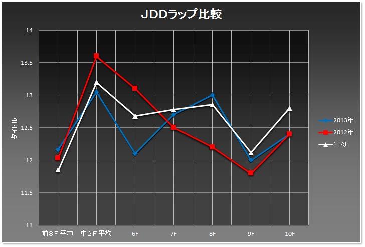jdd01.jpg
