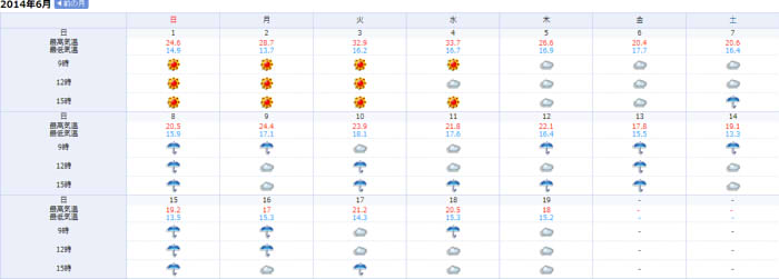札幌 天気 過去