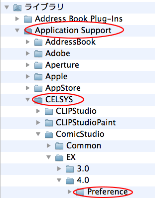 Mac版Preferenceフォルダの位置