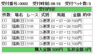 2014七夕賞
