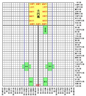heiankyo_map.png