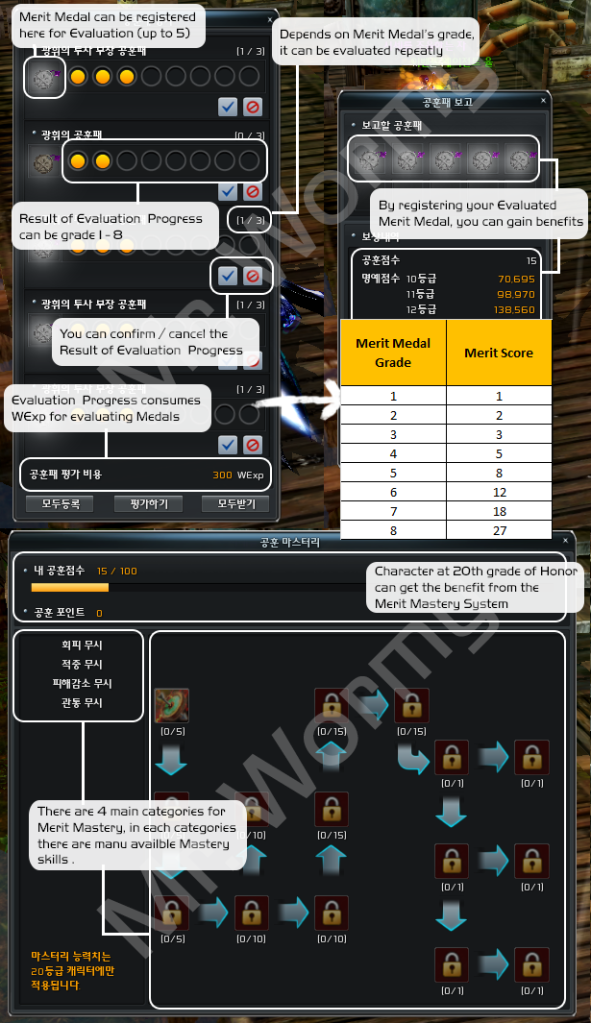 20140402_ep11_5_pnotes_merit_mastery_system.png