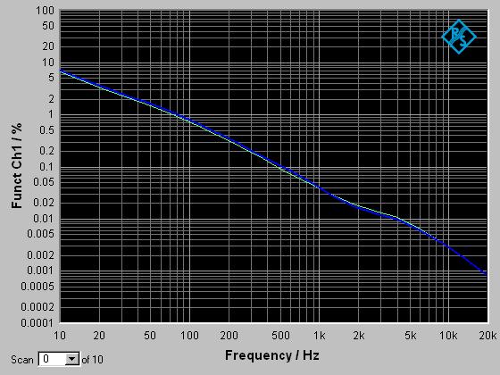 ST71磁化テスト