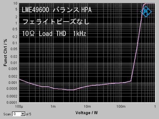 LME49600HPA_フェライトビーズTHD5