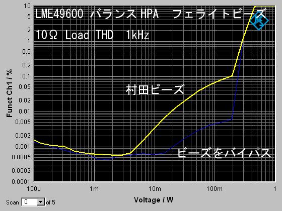 LME49600HPA_フェライトビーズTHD4_2