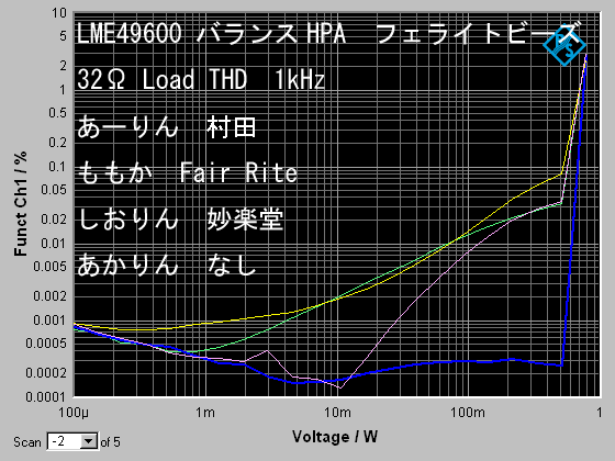 LME49600HPA_フェライトビーズTHD3_2