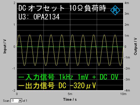 DCオフセット_2134