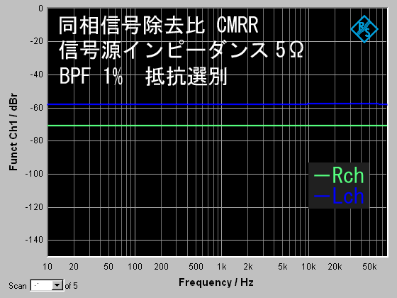 CMRR選別のコピー