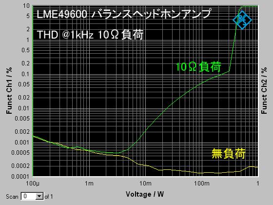 LME49600balhpa_THD_10ohm.png