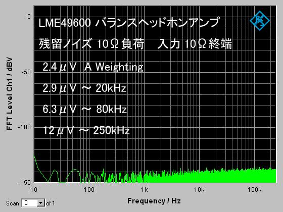 LME49600balhpa_noise.png