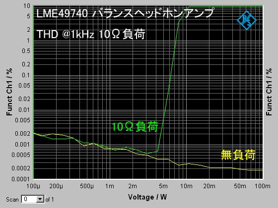 LME49740balhpa_THD_10ohm.png