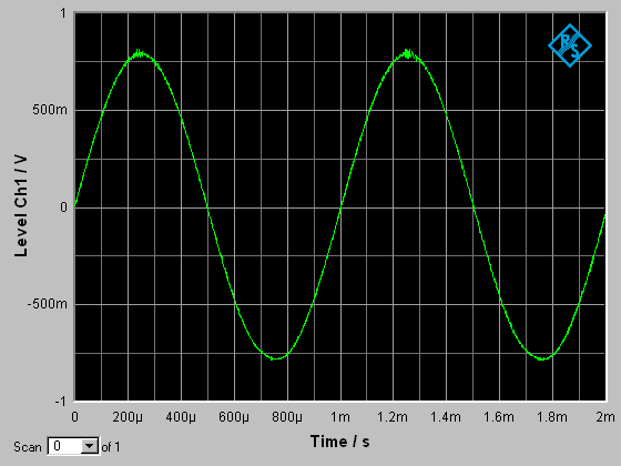 walkman_waveform.png