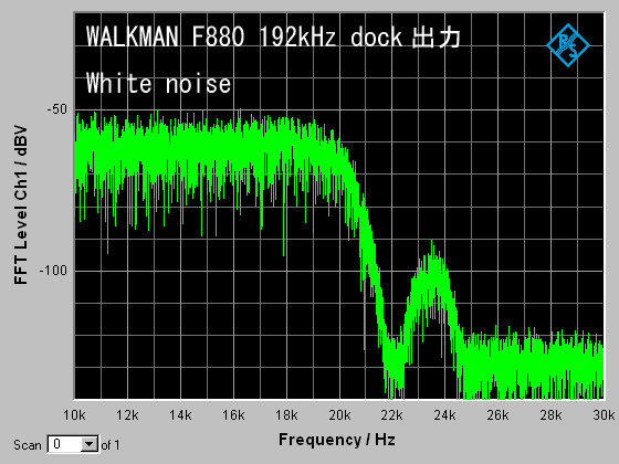walkmanf880_dock_white.png