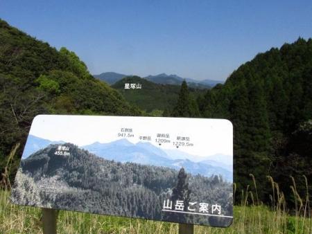 星塚山 123