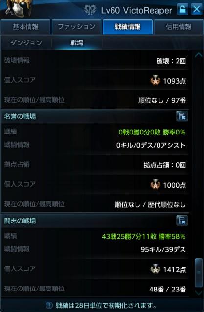 4・1 戦績