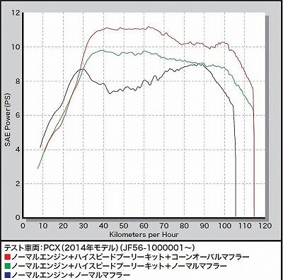 s-DATA.jpg