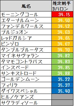 2014福島中央テレビ杯